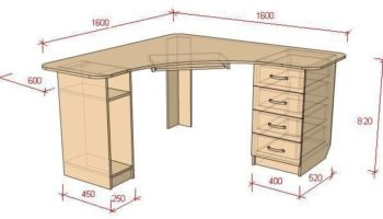 Как сделать угловой стол своими руками, чертеж