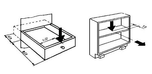 Как обеспечить прочность мебели