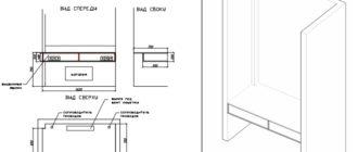 Как сделать правильный замер кухни и другого места для установки мебели