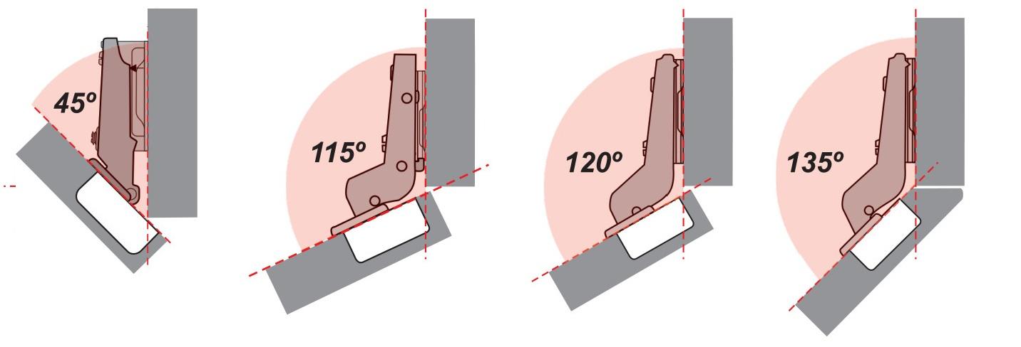 угловые четырехшарнирные мебельные петли