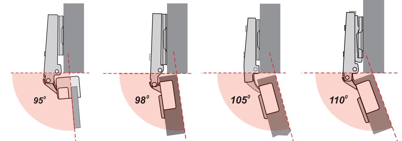 разный угол открывания у четырехшарнирных мебельных петель