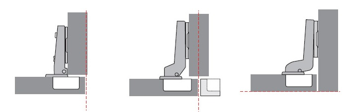 накладные, полунакладные и внутренние четырехшарнирные мебельные петли